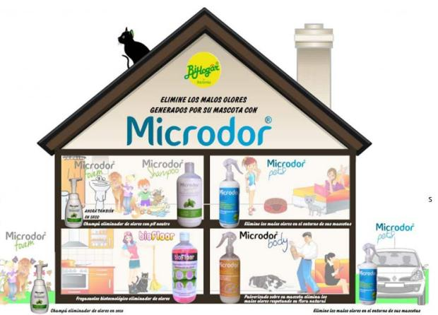 t-img-microdor